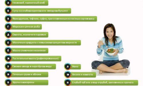 Важным условием лечения при кисте пищеварительного органа является правильный режим питания и соблюдение диеты. Доктора назначают своим пациентам панкреатическую диету №5